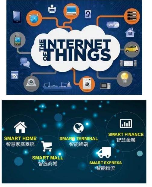 物联网新高度-数字货币和区块链:助推物联网迈向新高度