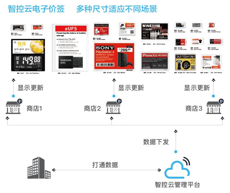 展商推荐/杭州智控网络有限公司